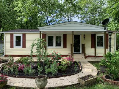 Lavergne Single Family Home Under Contract - Not Showing: 1600 Pearcy St