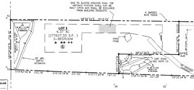 Thompsons Station  Residential Lots & Land Under Contract - Showing: 6016 Costello Farm Ln (3)