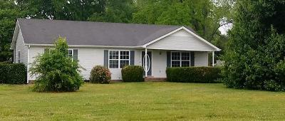 Columbia  Single Family Home Under Contract - Showing: 3610 Pulaski Hwy