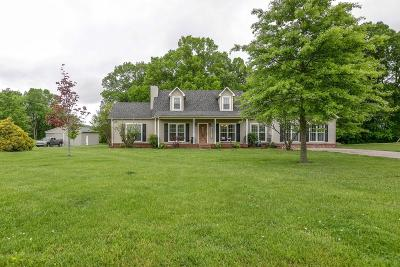 Columbia  Single Family Home For Sale: 1078 Roy Sellers Rd