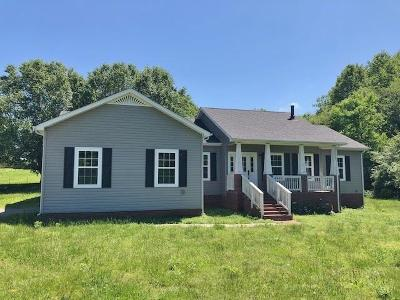 Sparta Single Family Home For Sale: 969 Mount Gilead Church Rd