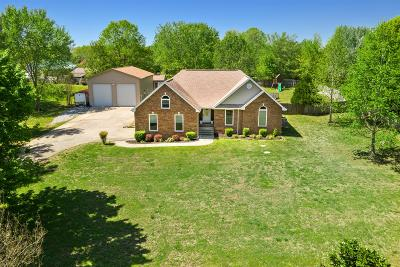 Clarksville Single Family Home For Sale: 530 Excell Rd
