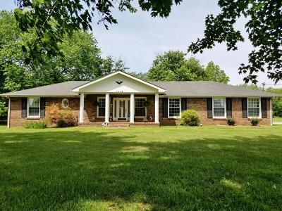 Robertson County Single Family Home Under Contract - Not Showing: 1308 Church St