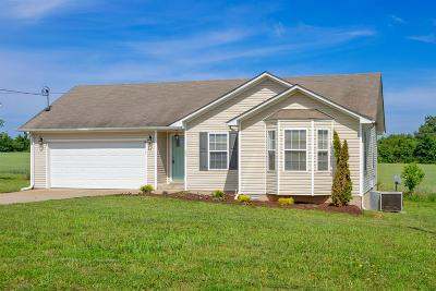 Oak Grove Single Family Home Under Contract - Showing: 721 Shetland Dr.