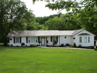 Robertson County Single Family Home Under Contract - Not Showing: 4052 Calista Rd