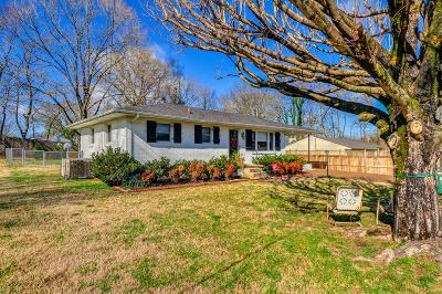 Franklin Single Family Home Under Contract - Not Showing: 515 Figuers Dr
