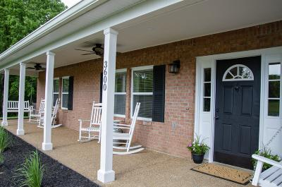 Spring Hill Single Family Home For Sale: 3600 Fairway Fields Ln