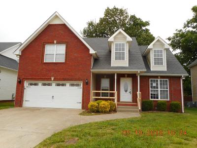 Clarksville TN Single Family Home Under Contract - Not Showing: $192,000