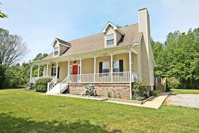 Cedar Hill Single Family Home Under Contract - Not Showing: 2846 Dick Farmer Rd