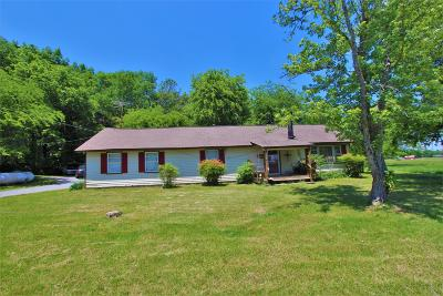 Lebanon Single Family Home Active Under Contract: 3530 Franklin Rd