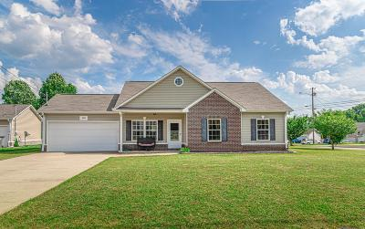 Columbia Single Family Home Active Under Contract: 2800 Finch Ct