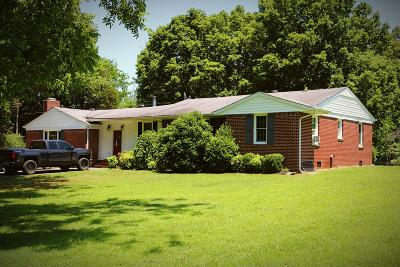Camden Single Family Home For Sale: 1371 Natchez Trace Rd