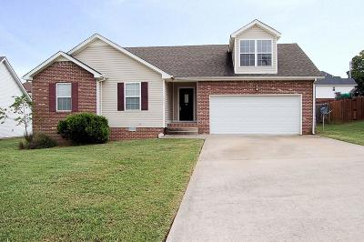 Christian County, Ky, Todd County, Ky, Montgomery County Rental For Rent: 1839 Twin Rivers Rd