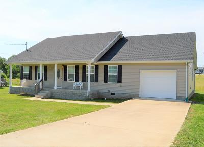 Single Family Home For Sale: 149 Southview Dr