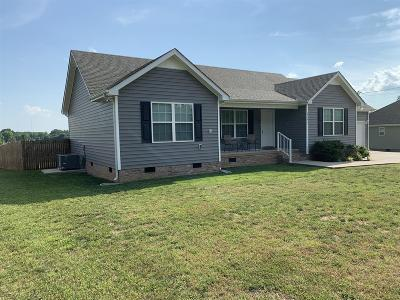 Single Family Home For Sale: 6391 Spring Creek Rd