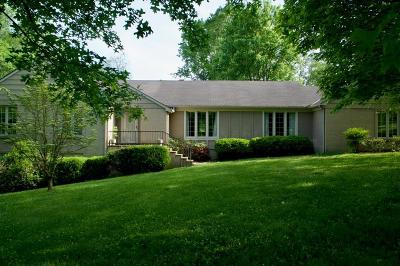 Cookeville Single Family Home For Sale: 965 Oaklawn Dr