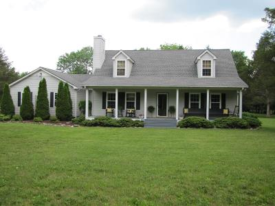 Mount Juliet TN Single Family Home For Sale: $644,000