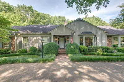 Single Family Home For Sale: 1252 Saxon Dr