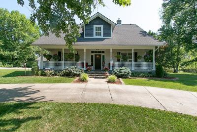 Hendersonville Single Family Home Active Under Contract: 1086 Latimer Ln