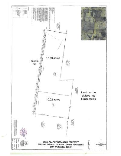 Charlotte Residential Lots & Land For Sale: Steele Rd.
