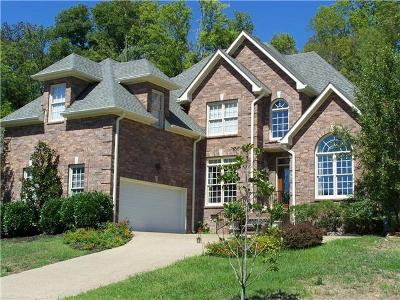 Rental Leased: 1214 Temple Crest Dr