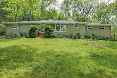 Single Family Home For Sale: 6028 Sherwood Dr