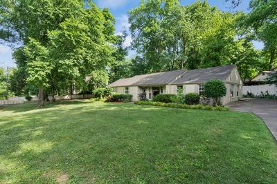 Inglewood Single Family Home For Sale: 4606 Log Cabin Rd