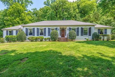 Single Family Home Active Under Contract: 1804 Kingsbury Dr