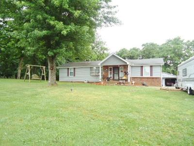 Gallatin Single Family Home For Sale: 1220 Woodvale Dr