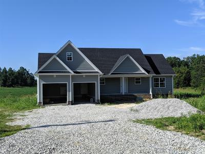 Single Family Home Active Under Contract: 418 Taylor Rd
