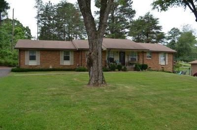Clarksville Single Family Home Active Under Contract: 2322 Canterbury Rd