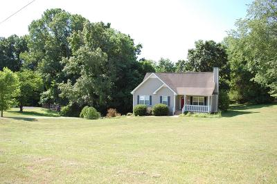 Clarksville Single Family Home For Sale: 1280 Barkley Hills Cir