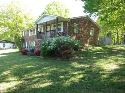 Dover Single Family Home Active Under Contract: 127 Gentry Cir