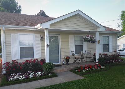 Clarksville Single Family Home Active Under Contract: 2815 Rome Ln
