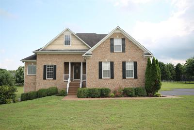 Columbia Single Family Home Active Under Contract: 1504 Silver Cup Ct
