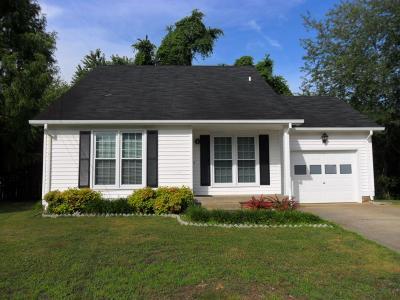 Clarksville Single Family Home For Sale: 1609 Samuel Dr