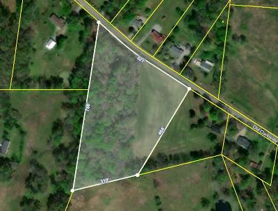 Residential Lots & Land Active Under Contract: Old Clarksville Pike