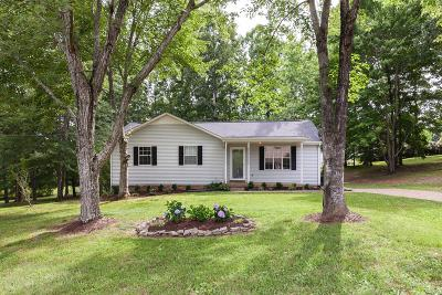 White Bluff Single Family Home For Sale: 1114 Turnbull Rd
