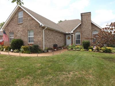 Spring Hill  Single Family Home For Sale: 1703 Quail Cir