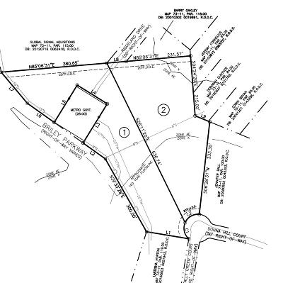 Nashville Residential Lots & Land For Sale: 2306 Donna Hill Ct. Lot #1