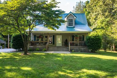 Dickson Single Family Home For Sale: 191 Sycamore Rd