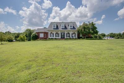 Sumner County Single Family Home Active Under Contract: 406 Corum Hill Rd