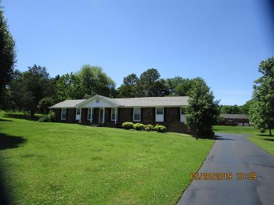 Madison Single Family Home For Sale: 358 Cumberland Hills Dr.