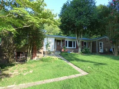 Clarksville Single Family Home For Sale: 2072 Sanders Rd