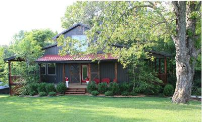 Chapmansboro Single Family Home For Sale: 1011 Ervin Pace Rd