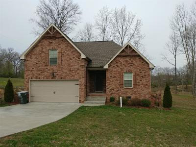Springfield Single Family Home Active Under Contract: 3047 Southwark Dr
