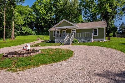 Columbia  Single Family Home Active Under Contract: 121 Moore Cir