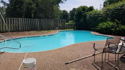 Old Hickory Single Family Home Active Under Contract: 313 Rembrandt Dr