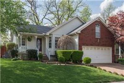 Antioch Single Family Home For Sale: 4068 Calumet Dr