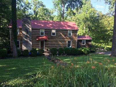 Robertson County Single Family Home For Sale: 6635 Shedden Rd
